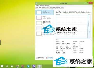 win8任务管理器性能小窗口模式的使用方法